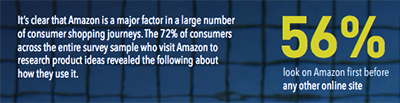 amazon first
