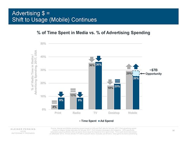 advertising opportunity