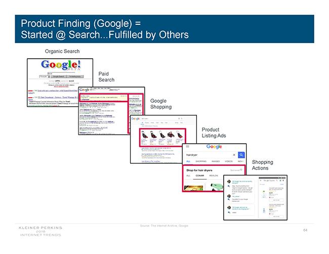 Google buying path
