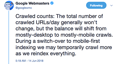Google clarifications on mobile-first indexing | Wordtracker