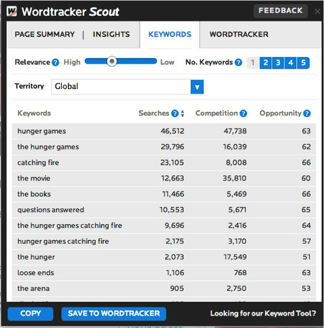 Wordtracker Scout.