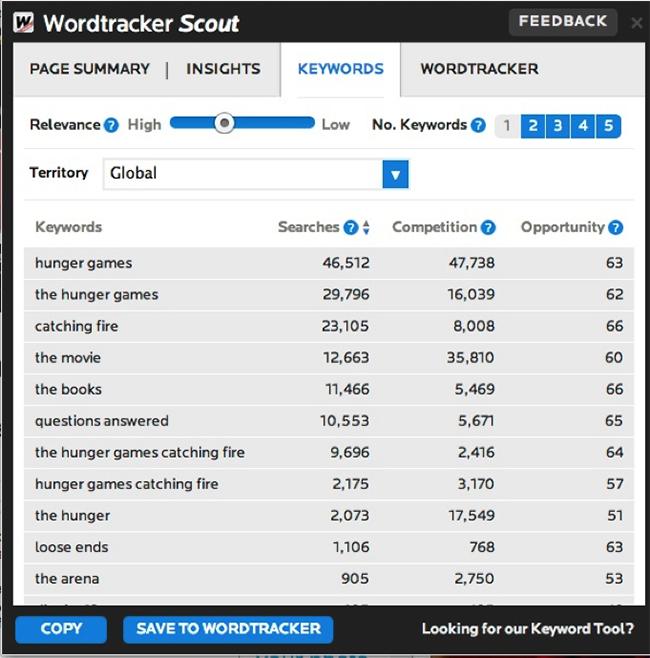 Wordtracker Scout.