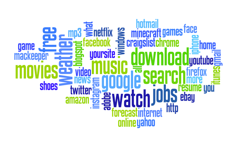 top 50 keywords for September 2014