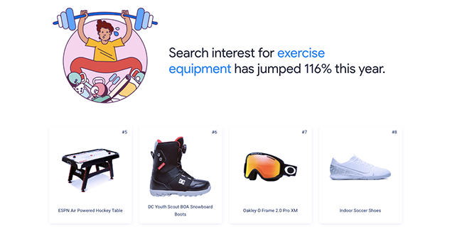 Google exercise products.