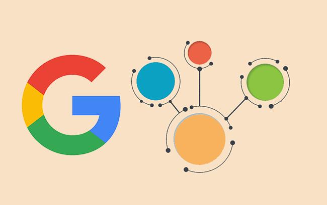 Google Associatipons.
