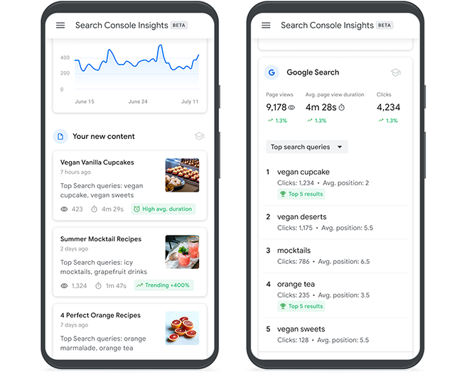 Search Console Insights.