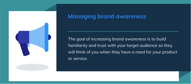 Brand awareness.