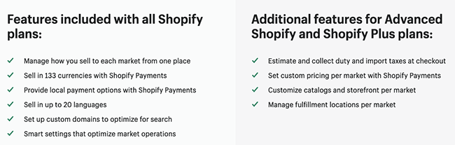 Shopify Markets features.